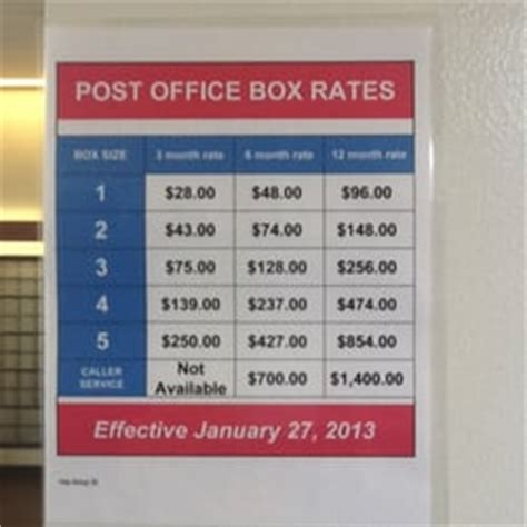 Post Office Box Rates by Us Post Office 43 Reviews Post Offices 1329 N 47th