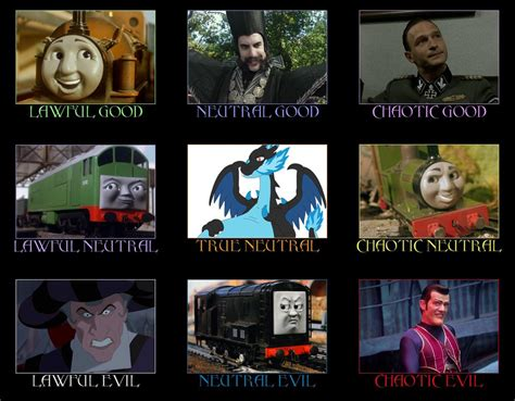 Alignment Chart Meme - my character alignment chart meme by sharpe fan on deviantart