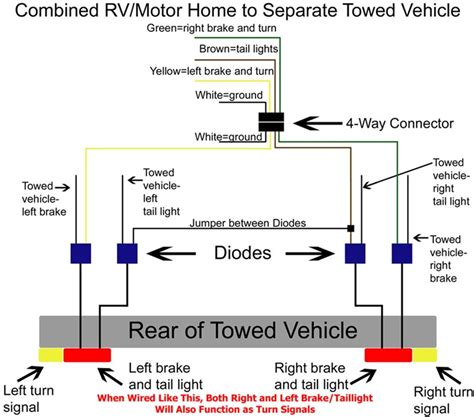 trailer wiring diagram lights wiring diagram with