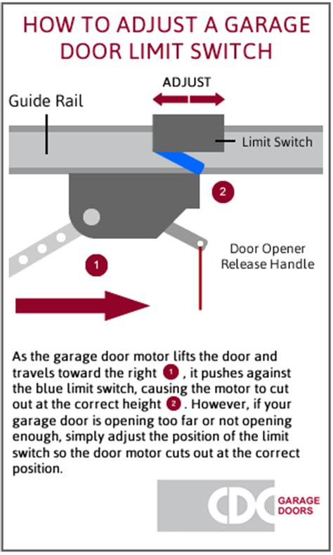 aaction overhead door images aaction overhead door inc tx garage door