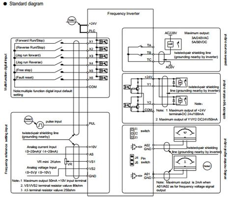 frequency inverter wiring diagram gallery wiring diagram