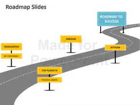 Free Project Roadmap Template Powerpoint by Powerpoint Roadmap Analogy Template Editable Slides