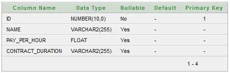 xml tutorial javatpoint hibernate tutorial table per concrete class exle using