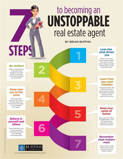 become a realtor 7 steps to becoming an unstoppable realtor