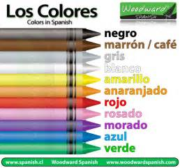 how to say colors in los colores