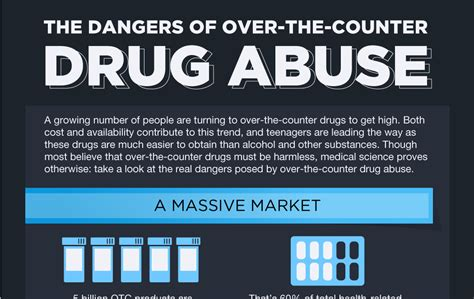 The Counter Cocaine Detox by Otc Abuse Facts Interventionstrategies