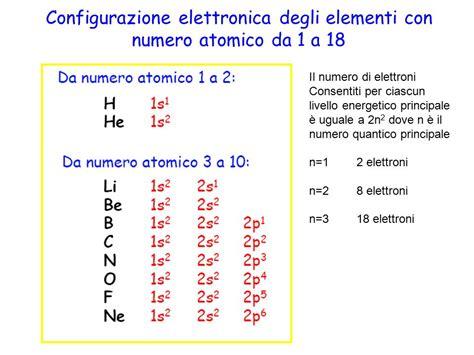 tavola periodica degli elementi con configurazione elettronica orbitali atomici ppt scaricare