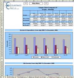 Management Accounts Sample Reports Financial Management Reporting System Excel Templates