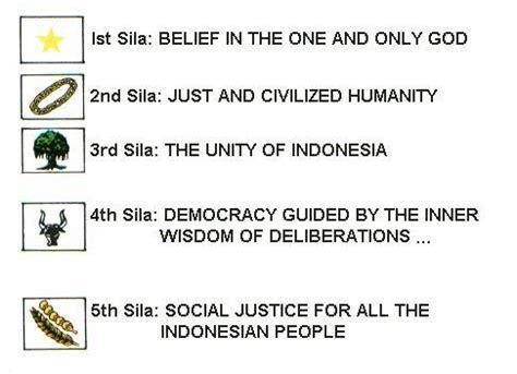 pancasila sebagai truth claimed  pusaran ideologi dunia