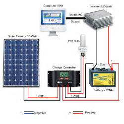 solar power kit wiring and connections pinteres