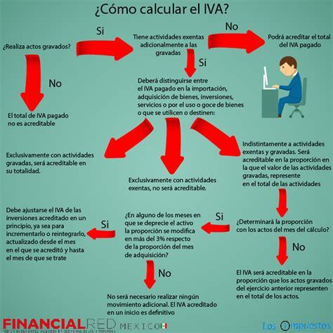 cual es el iva mxico 2016 iva en mexico 2016 vasorojo 2014 a 241 o de nuevos
