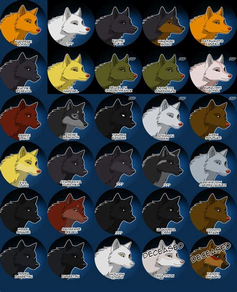 wolf names abandoned wolf pack by eli ri on deviantart