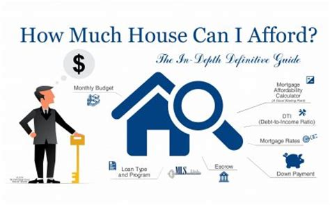 how much you can afford to buy a house buying a house home buying tips