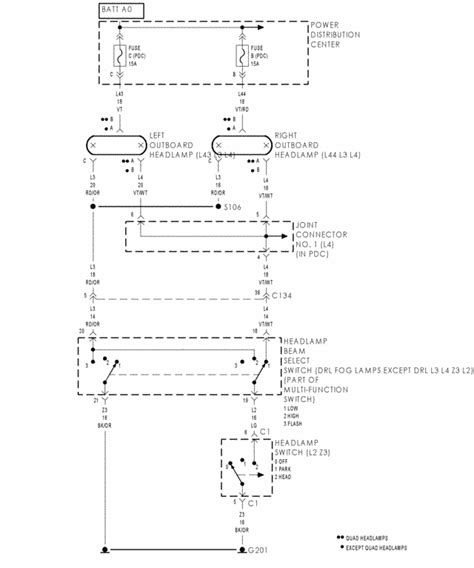 96 dodge ram headlight switch wiring diagram 28 images