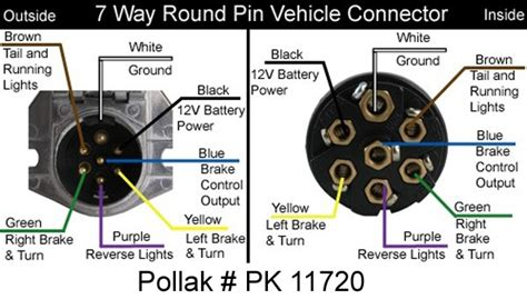 how to wire the pollak 7 pole pin trailer wiring