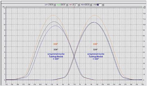 Bmw Motorrad 2v Tuning by Silent Hektik Automotive Software Nockenwellen