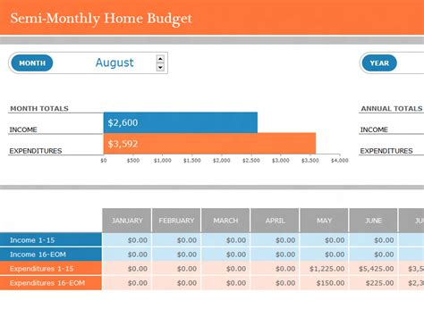 semi monthly budget template semi monthly home budget template formal word templates