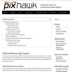 linux ldd tutorial rishabh jain rishabhjain pearltrees