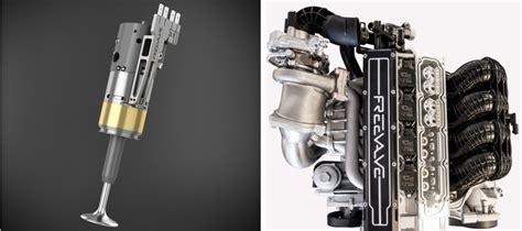 Koenigsegg Camless Engine Image Freevalve Camless Engine Size 1024 X 454 Type