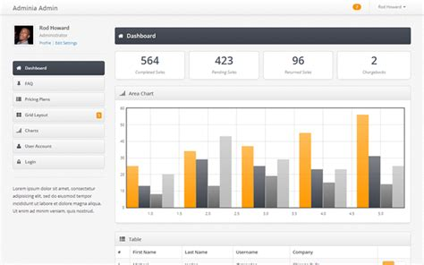 bootstrap themes jsf adminia admin theme admin dashboards wrapbootstrap