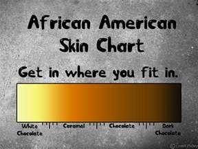 american skin color american skin chart by yellowsticus on deviantart