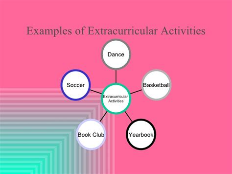 exles of extracurricular activities to put on a resume 28 images resume sle extracurricular