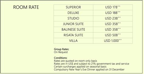 Resort Room Rates by Put Several Sense In Room Rates