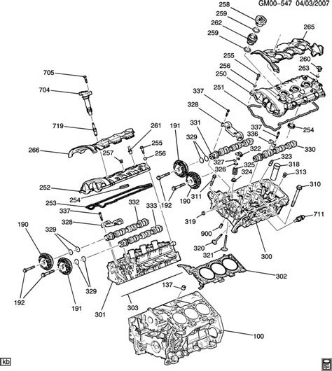 chevy traverse engine diagram 2008 gmc acadia 3 6 get