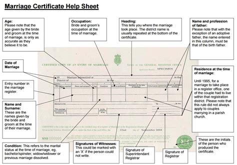 certificado de matrimonio al ingles traducir traducci 243 n certificados de matrimonio