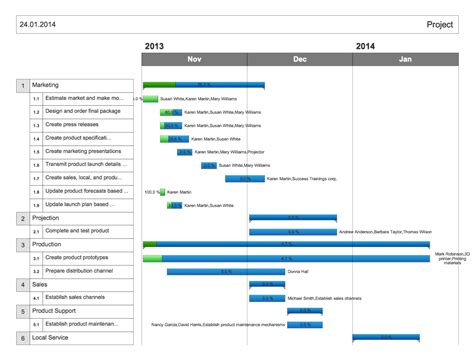 Gantt Chart Mac Os X Toilet Draining Slowly Diagram Gantt Report Template