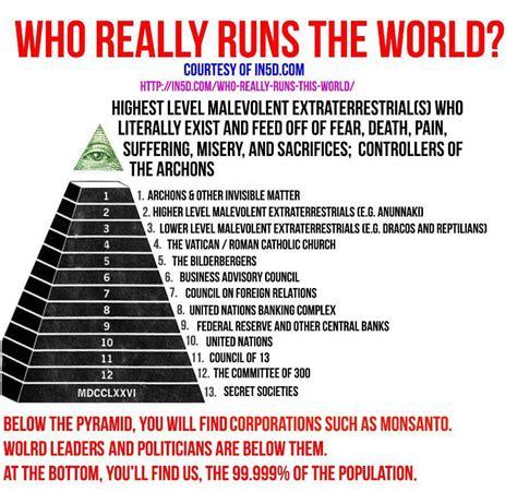 illuminati agenda the controllers agenda exposed an inconvenient harvest