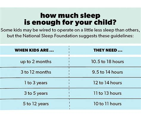 how many times should you go to the bathroom the 7 reasons your kid needs sleep