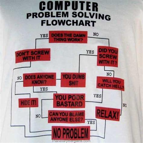 computer problem solving flowchart computer problem solving flowchart shirt white computer