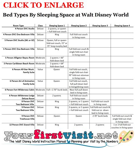 Sleeping Space Options And Bed Types At Walt Disney World | sleeping space options and bed types at walt disney world