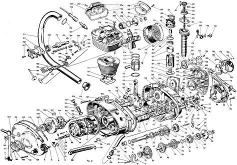 Busi Iridium Suzuki Satria F Xr Duration 1 auto neurotic fixation ducati 250 gt single schematic