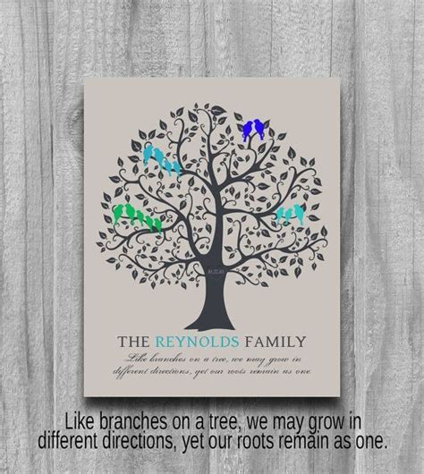 Family Tree Gift Parents Anniversary Gift Personalized