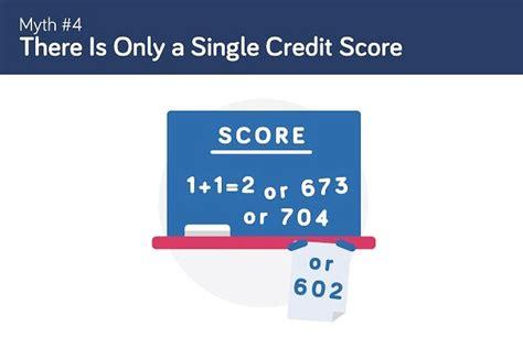 Credit Score Formula 2015 11 Credit Myths Don T Fall For Em Experian
