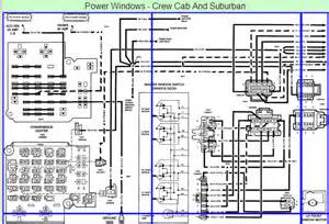 2000 chevy cavalier fuse box diagram sysmaps