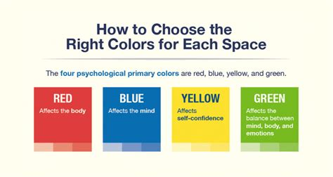 the best colors for productivity and creativity in your workplace