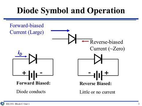 a diode conducts current when forward biased recap in last lecture ee2301 block b unit ppt