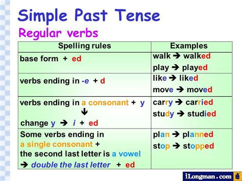 make the patterns of simple present tense index studentweb cortland edu