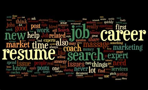 search for back office jobs in himachal pradesh authorstream