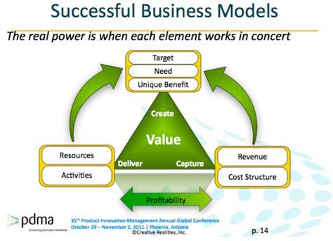 Success Models