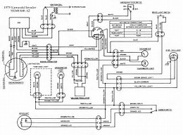 wiring diagram for kawasaki bayou 220 wiring wiring diagrams online wiring diagram for kawasaki bayou 220 images