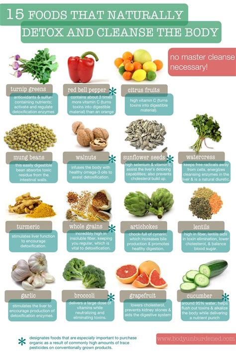 Detox With Fruits And Vegetables by 15 Foods That Naturally Detox And Cleanse Your
