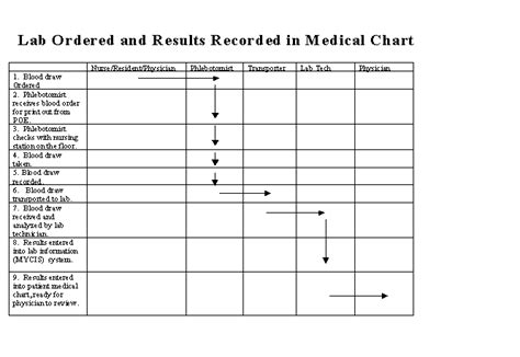 video format quality chart redesign planning steps agency for healthcare research