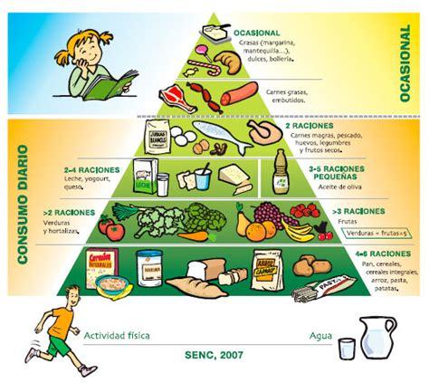 piramide de alimentos pir 225 mide de la alimentaci 243 n programa pipo