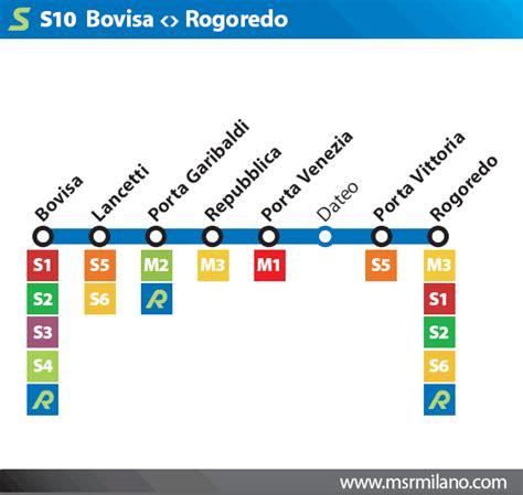 passante pavia metropolitana linea s10 passante ferroviario
