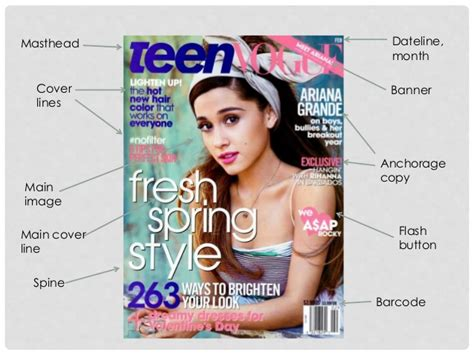 magazine layout meaning as media foundation research into existing magazine products