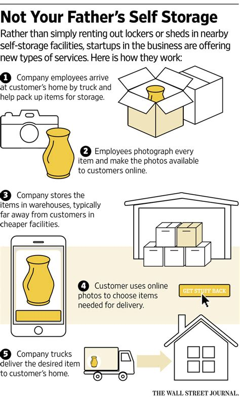 items to buy for new house 4 ways to buy things on ebay wikihow autos post